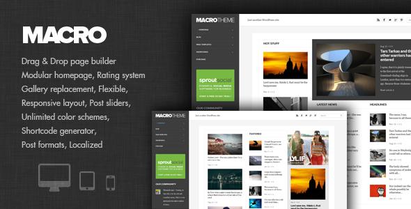 Macro – Personal Blog & Magazine Theme